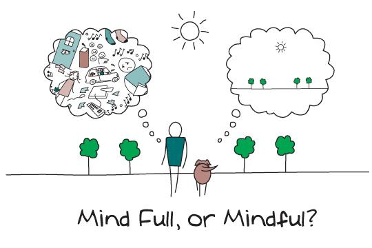Mindful eller mind full
